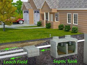 septic tank leaching bed maintenance repair